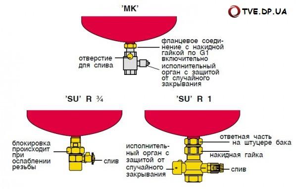 reflex SU MK